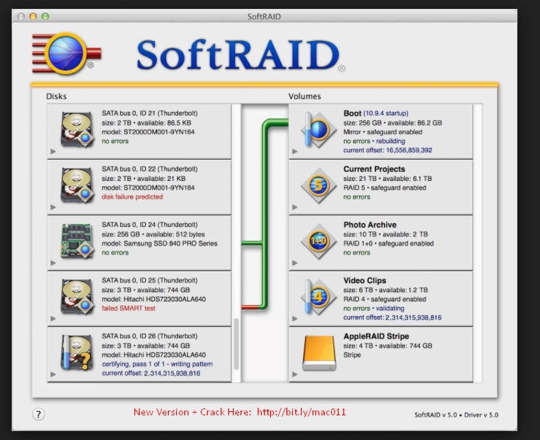 SoftRaid 5.6.0 Cracked Serial For Mac OS X Free Download