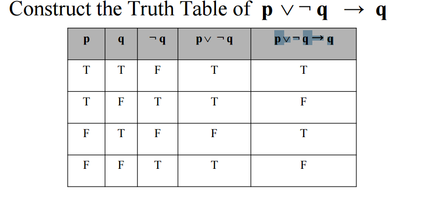 Discrete mathematics truth table construction for Table th ou tr