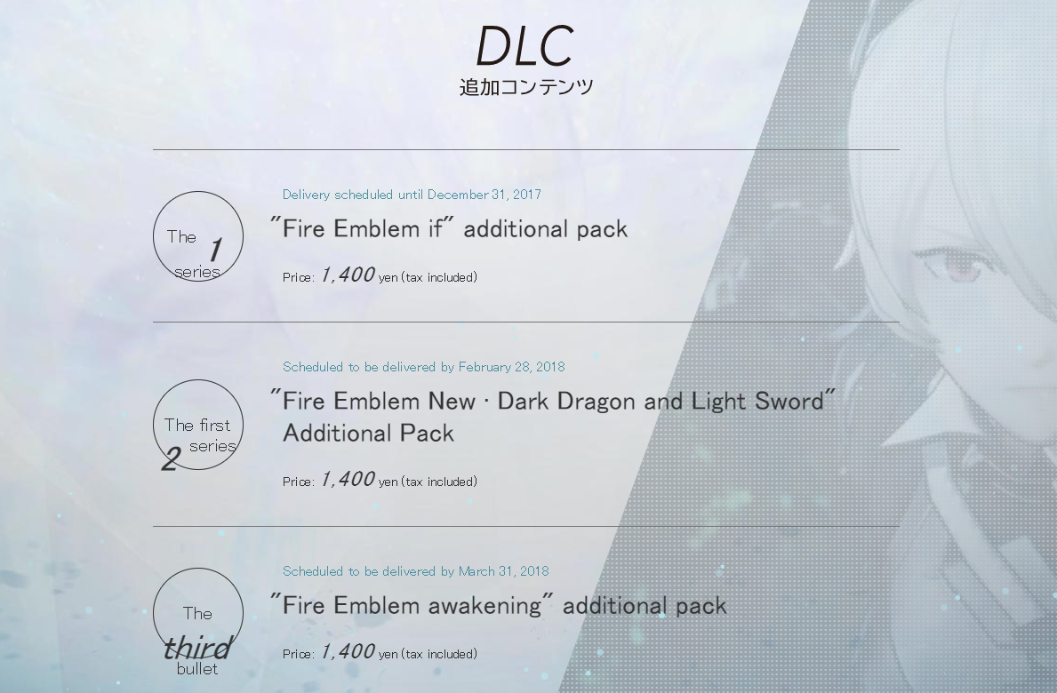 FEWarriors' official DLC listings, Google Translated.