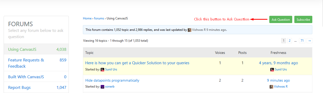 Ask Question in CanvasJS Forum